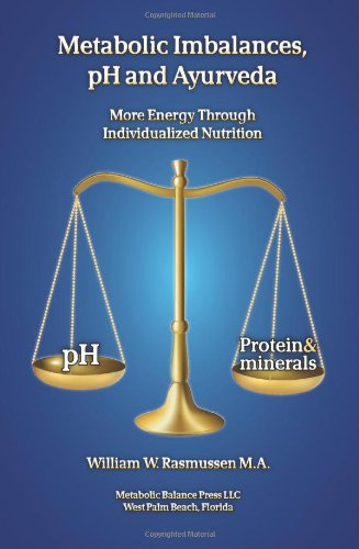 Metabolic Imbalances, pH and Ayurveda