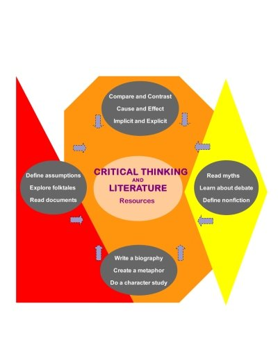 Critical Thinking and Literature:  Resources