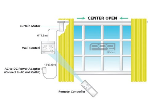 10 Feet Remote Control Electric Curtain Single Track Center Opening