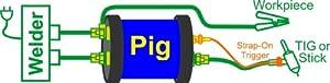 No-Touch Arc Strikes Arc Pig HF Inline Starter/Stabilizer by Arc Pig