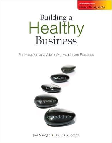 Alternative healthcare practices