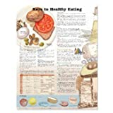Keys to Health Eating Wall Chart