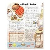 Keys To Healty Eating Anatomical Chart