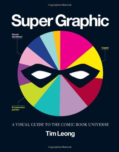 Super Graphic