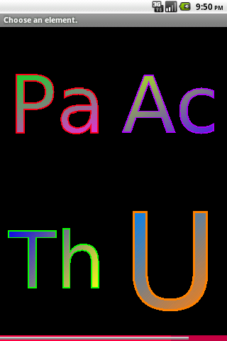 The Periodic Table - Actinides