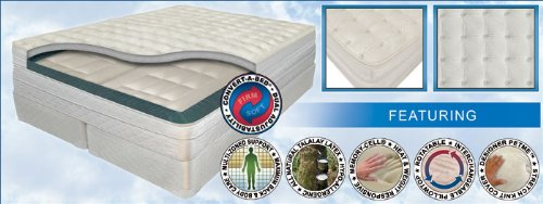 Mattress Cover For Innomax Bed Medallion