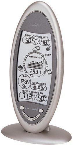 La Crosse Technology WS-9018 Wireless Weather StationB0000CDHOS : image