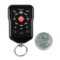 HomeStar GPS - The Small and Simple GPS