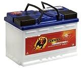 Batterie decharge