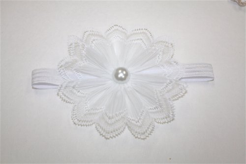 Baby Christening Wear front-878848