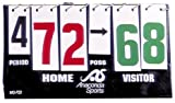 Anaconda Sports® MG-PSB Flip Card Scoreboard