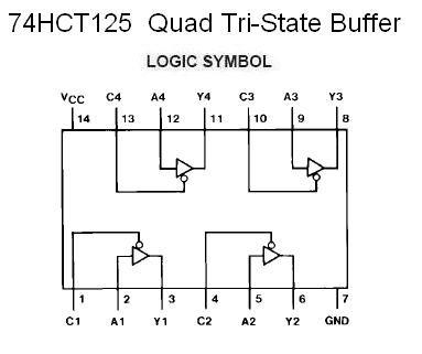 Logic IC - 74HCT125 Quad Tri-State Buffer IC