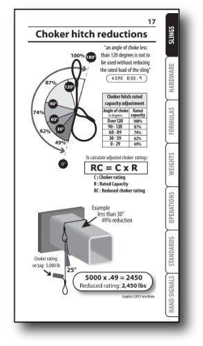 rigging handbook jerry klinke pdf