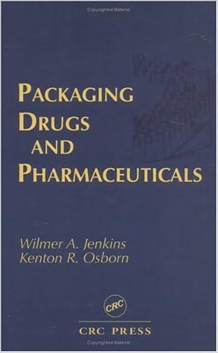 Packaging Drugs & Pharmceuticals