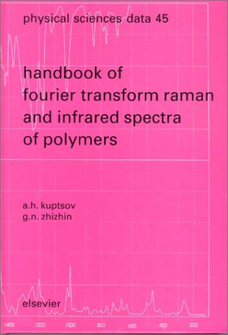 Handbook Of Fourier Transform Raman And Infrared Spectra Of Polymers, Volume 45 (Physical Sciences Data)
