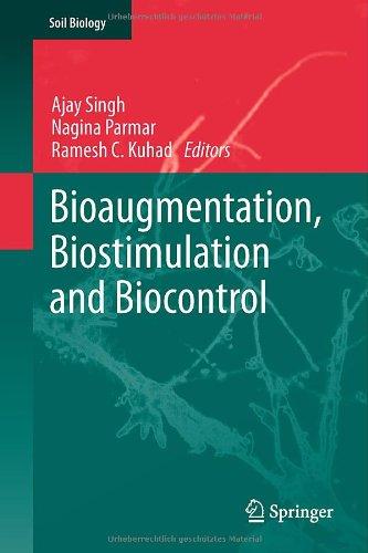 Bioaugmentation, Biostimulation And Biocontrol (Soil Biology)