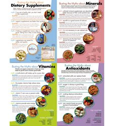 Myth Buster Poster Set - Vitamins, Minerals, Antioxidants, And Dietary Supplements