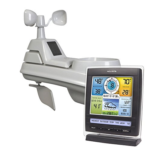 acurite-01512-pro-color-weather-station-with-rain-wind-temperature-humidity-and-weather-ticker