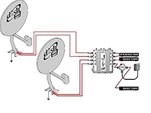 Videopath / Bell Express-Vu / Dish Netowork SW44 Multi-Dish Switch with Power Inserter and Adapter