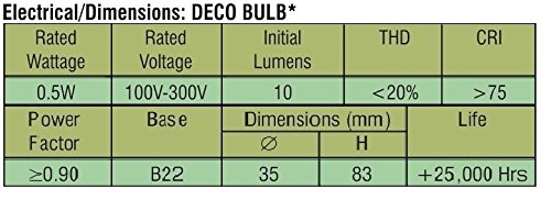 0.5W-Multicolor-LED-Bulbs-(Pack-Of-5)