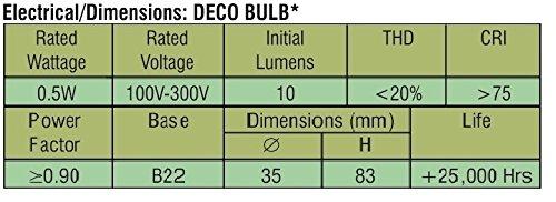 Fiem-0.5-W-LED-Mini-Deco-Bulb-B22-(Multicolor,-Pack-of-10)