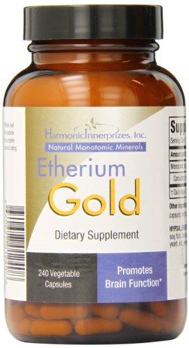 etherium prices
