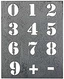 Zinkschild Zahlenschablone
