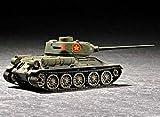 1/72 ソビエト軍 T-34 85 1944年型