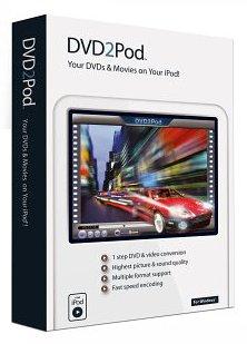 BVRP DVD2Pod