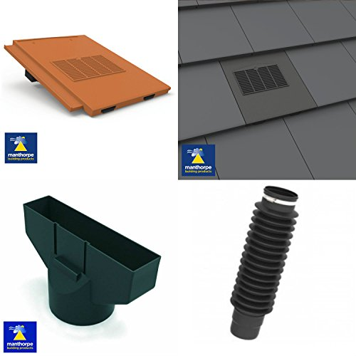 Neilsen Brick Layers Hammer Bricks Blocks Masonry Fibre Glass Shaft Build 17C