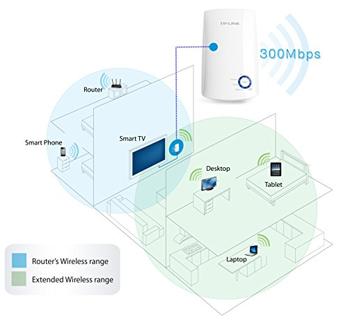TP-Link-TL-WA850RE-300-Mbps-Universal-Wall-Plug-Wi-Fi-Range-ExtenderWi-Fi-Booster-with-Ethernet-Port-for-Wired-Device-WPS-Function-Easy-Configuration-Built-in-Access-Point-Mode-UK-Plug