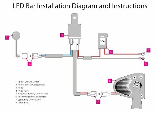 1418 How to install Rally Innovations light bar and LED offroad – Led Off-road Light Bar Wiring Diagram