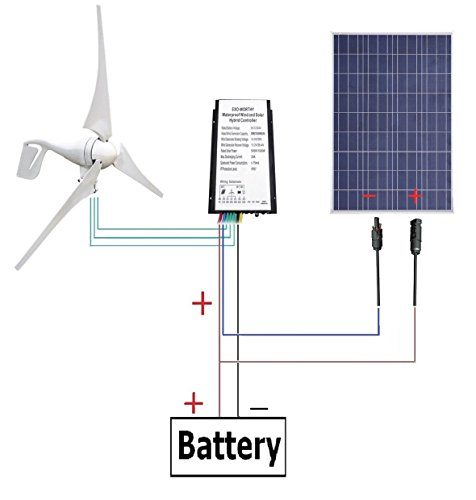 eco-worthy-500w-off-grid-solar-wind-power-system-kits-for-charging-12-volt-batteries-400w-wind-turbi