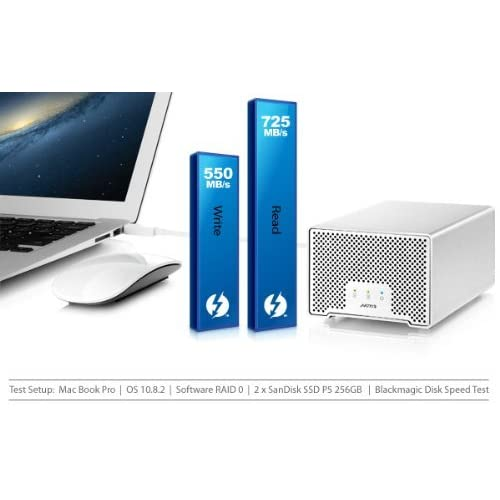 AKiTiO Neutrino Thunder Duo+東芝HDD1.5TB*2計3TB Thunderbolt+USB3.0