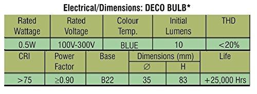 0.5W Blue LED Bulbs (Pack Of 18)