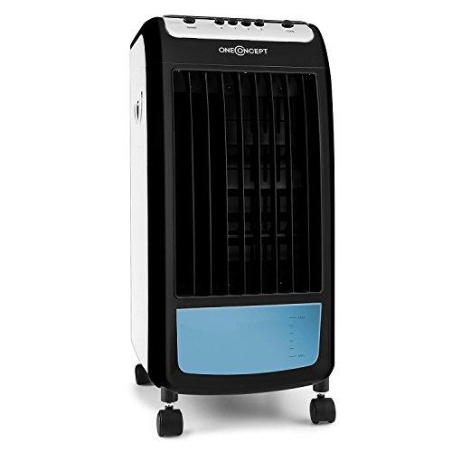 Ventiladores y hielo ventilador - Ventilador bajo consumo ...