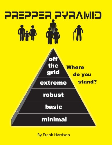 Prepper Pyramid