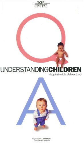 Understanding Of Child Development