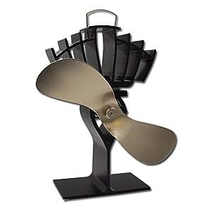 Ecofan 810 Stromloser Ventilator für Holzöfen Gold  BaumarktKundenbewertung und weitere Informationen