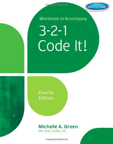 3-2-1-code-it