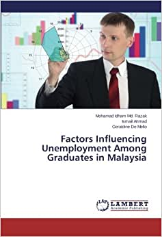 Factors Influencing Unemployment Among Graduates In Malaysia