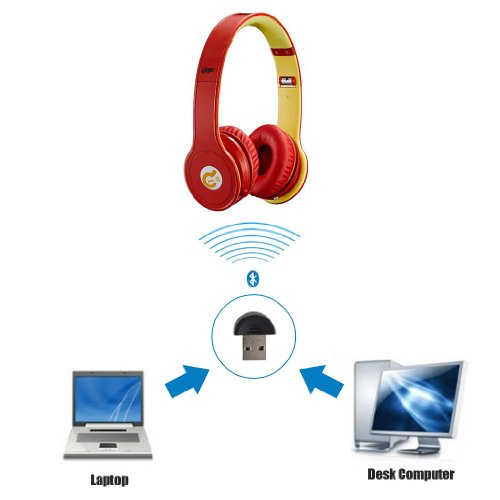 Syllable Wireless Bluetooth Stereo Headphone G15 With Mic,Folding Design Noise Reduction Cancellation Headset (Crimson) With Free Excelvan Usb Bluetooth Adapter