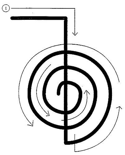 Reiki Symbols Cards (Reiki Learning Series)