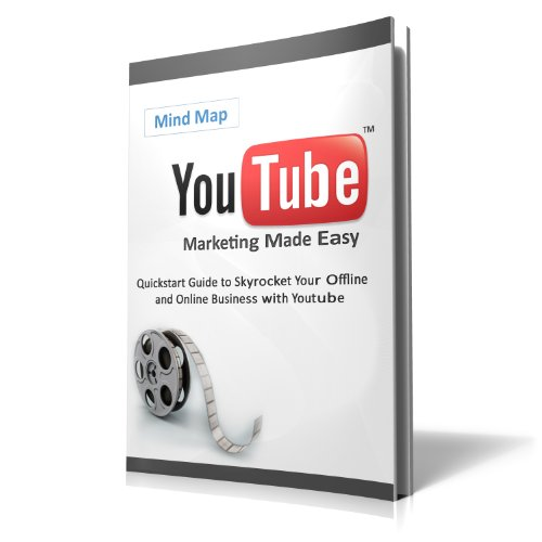 YouTube Marketing Mind Map (YouTube Marketing Made Easy)