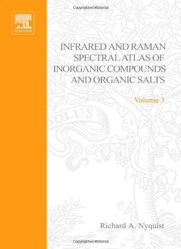 Handbook Of Infrared And Raman Spectra Of Inorganic Compounds And Organic Salts, Four-Volume Set: Handbook Of Infrared And Raman Spectra Of Inorganic ... Spectral Analysis Of Inorganic Compounds)