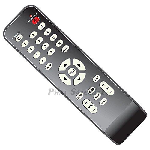 TWC Time Warner Cable Box TECHNICOLOR DTA Remote Control RC2843004 (Twc Cable Box compare prices)
