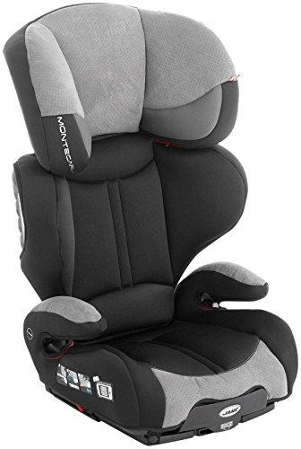 Jane Monte Carlo R1 Booster Seat - Klein