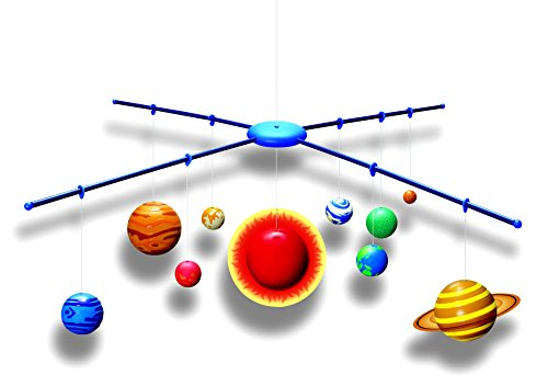 solar system mobile bausatz planeten und die sonne. Black Bedroom Furniture Sets. Home Design Ideas