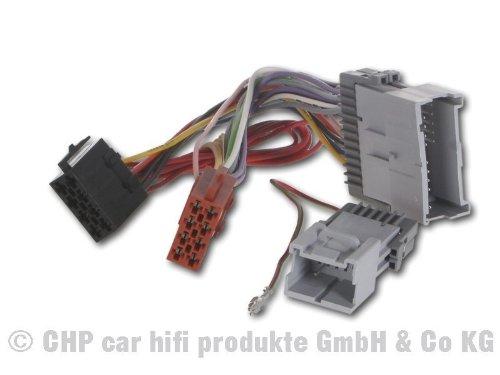 radioadapter-hummer-h2-und-h3