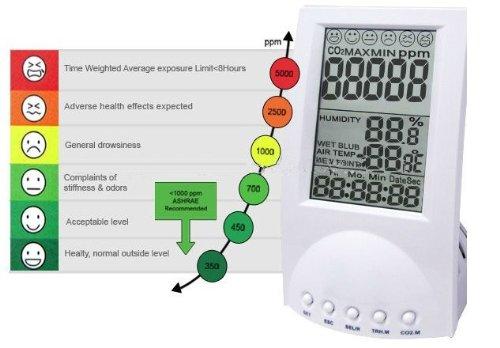 gowe-digital-calidad-del-aire-interior-dioxido-de-carbono-co2-monitor-medidor-de-humedad-rh-temperat